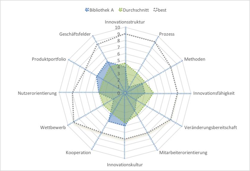 innovationsspider-bitonline.png